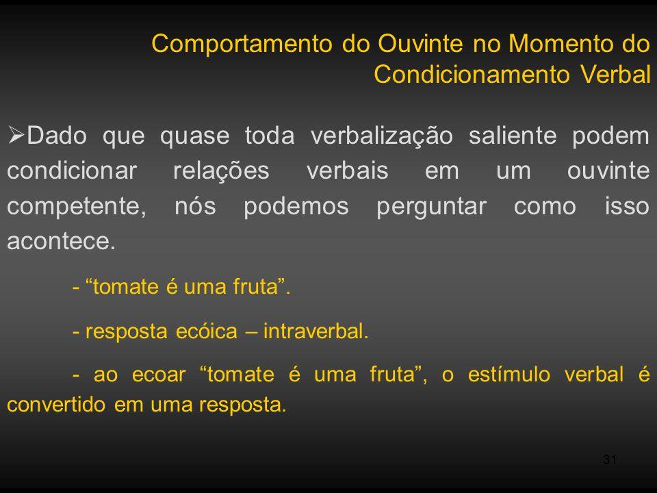 31 Comportamento do Ouvinte no Momento do Condicionamento Verbal Dado que quase toda verbalização saliente podem condicionar relações verbais em um ou