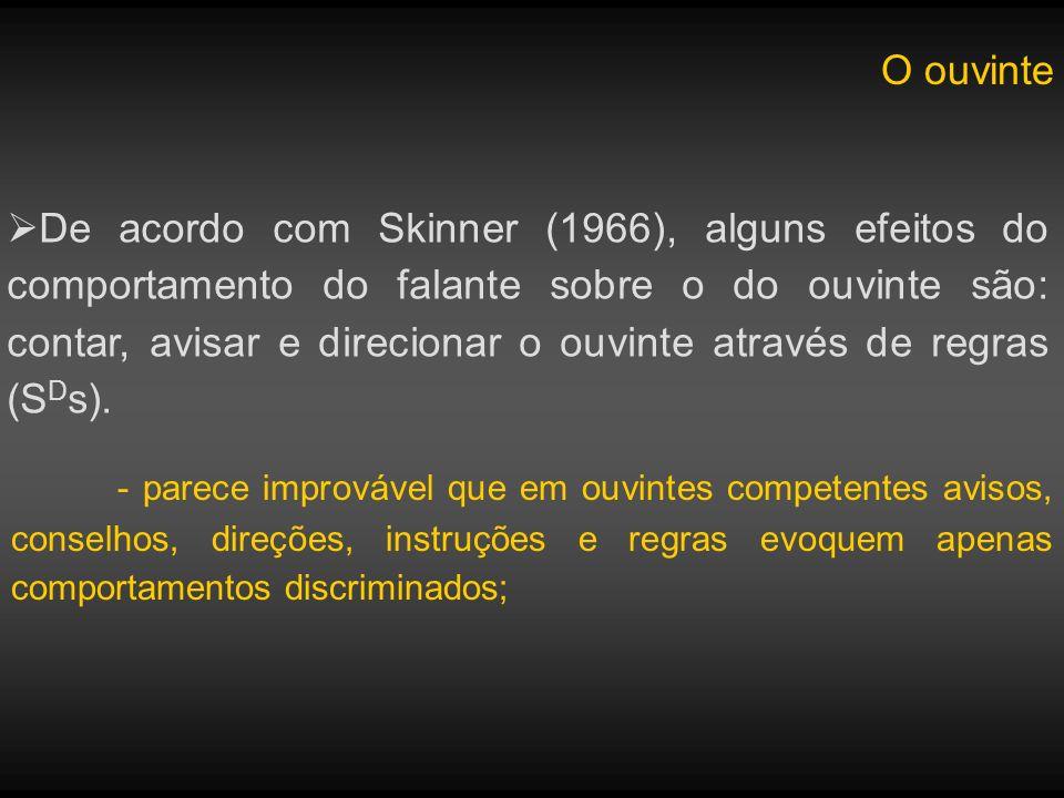 O ouvinte De acordo com Skinner (1966), alguns efeitos do comportamento do falante sobre o do ouvinte são: contar, avisar e direcionar o ouvinte atrav