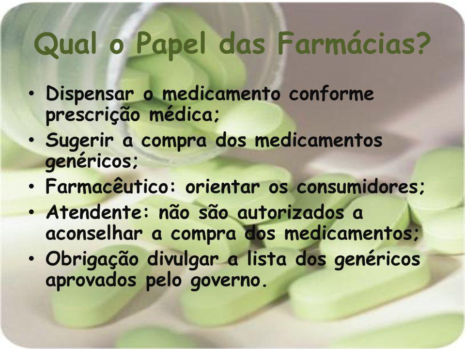 Tipos de Medicamentos Homeopatia; Fitoterapia; Produção de medicamentos com substâncias quimicamente definidas.
