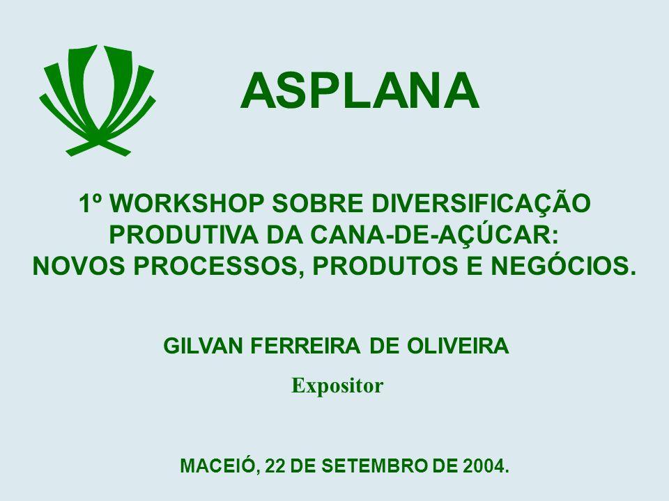 ASPLANA 1º WORKSHOP SOBRE DIVERSIFICAÇÃO PRODUTIVA DA CANA-DE-AÇÚCAR: NOVOS PROCESSOS, PRODUTOS E NEGÓCIOS. GILVAN FERREIRA DE OLIVEIRA MACEIÓ, 22 DE
