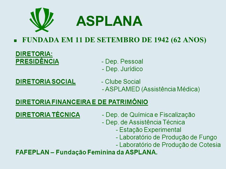 FUNDADA EM 11 DE SETEMBRO DE 1942 (62 ANOS) ASPLANA DIRETORIA: PRESIDÊNCIA - Dep. Pessoal - Dep. Jurídico DIRETORIA SOCIAL - Clube Social - ASPLAMED (