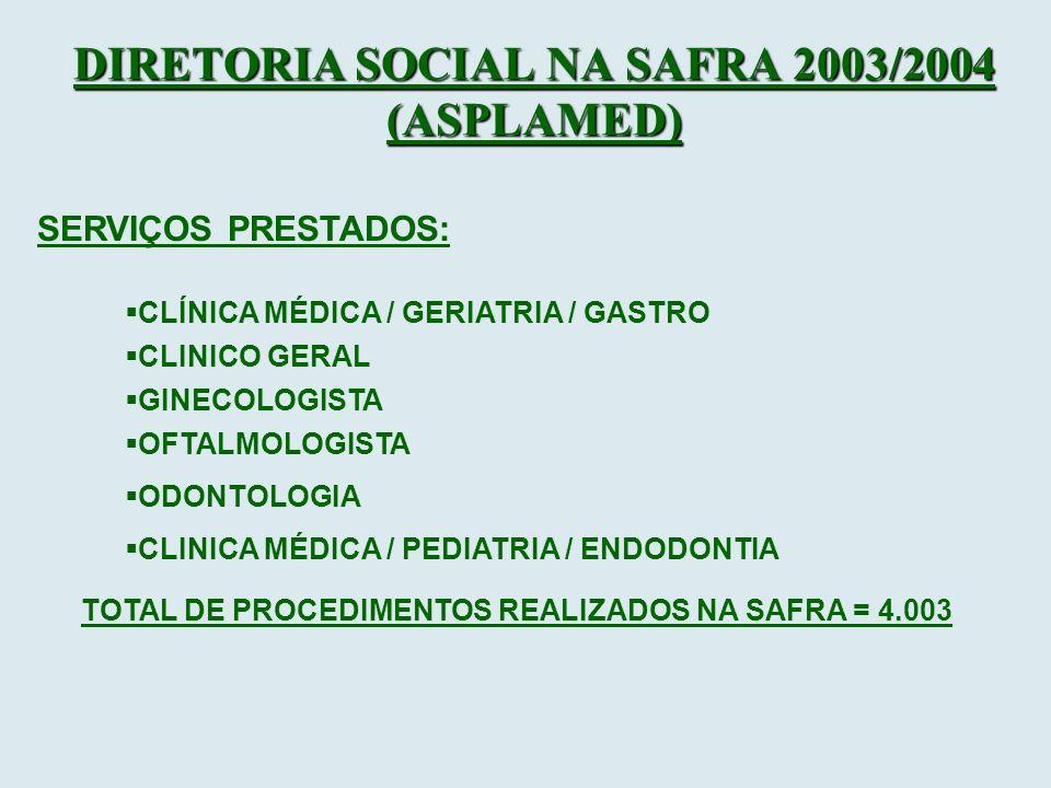 DIRETORIA SOCIAL NA SAFRA 2003/2004 (ASPLAMED) SERVIÇOS PRESTADOS: CLÍNICA MÉDICA / GERIATRIA / GASTRO CLINICO GERAL GINECOLOGISTA OFTALMOLOGISTA ODON