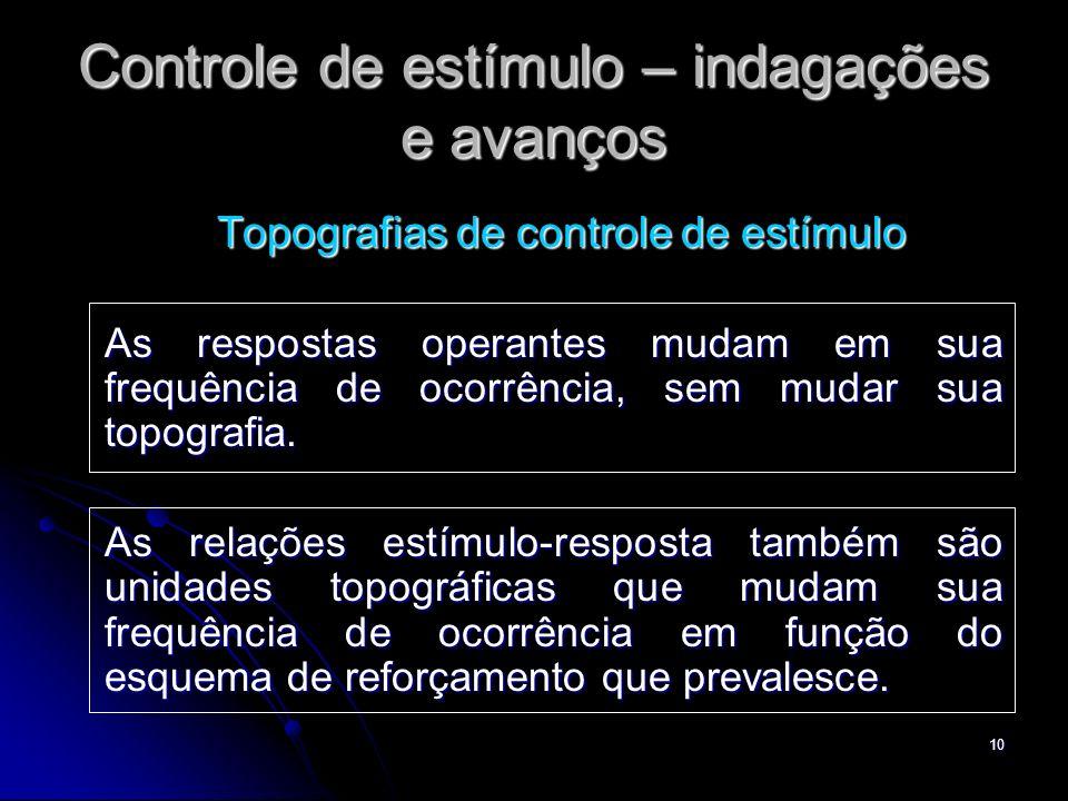 10 Controle de estímulo – indagações e avanços Topografias de controle de estímulo Topografias de controle de estímulo As respostas operantes mudam em