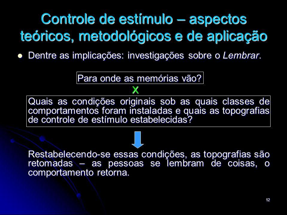12 Controle de estímulo – aspectos teóricos, metodológicos e de aplicação Dentre as implicações: investigações sobre o Lembrar. Dentre as implicações:
