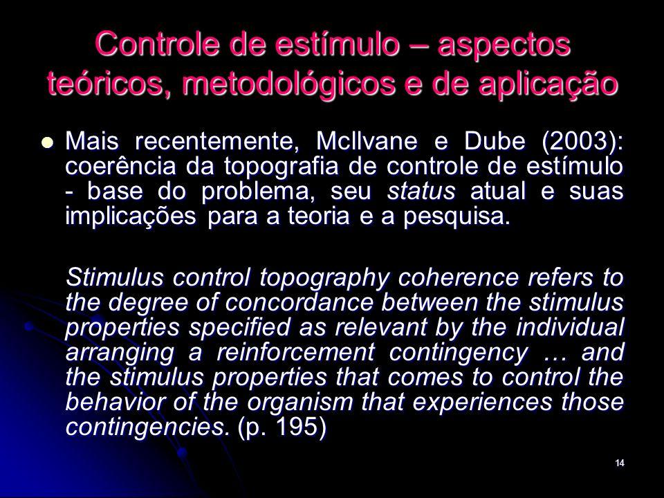 14 Controle de estímulo – aspectos teóricos, metodológicos e de aplicação Mais recentemente, Mcllvane e Dube (2003): coerência da topografia de contro