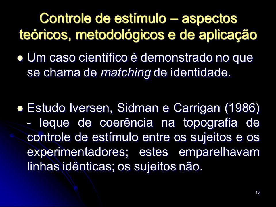 15 Controle de estímulo – aspectos teóricos, metodológicos e de aplicação Um caso científico é demonstrado no que se chama de matching de identidade.