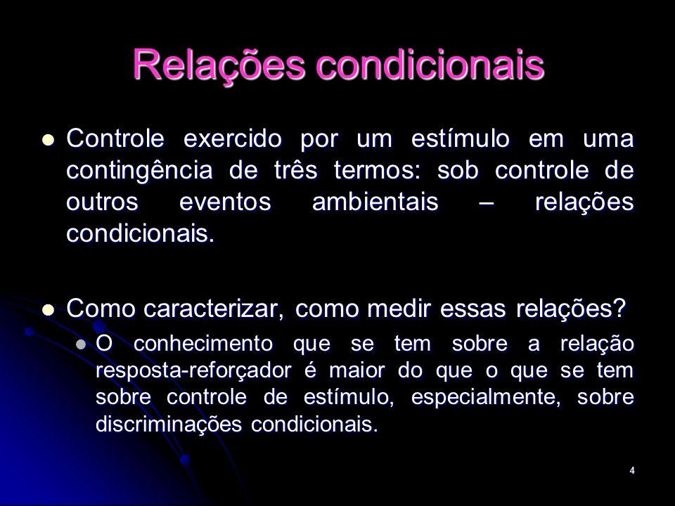 4 Relações condicionais Controle exercido por um estímulo em uma contingência de três termos: sob controle de outros eventos ambientais – relações con