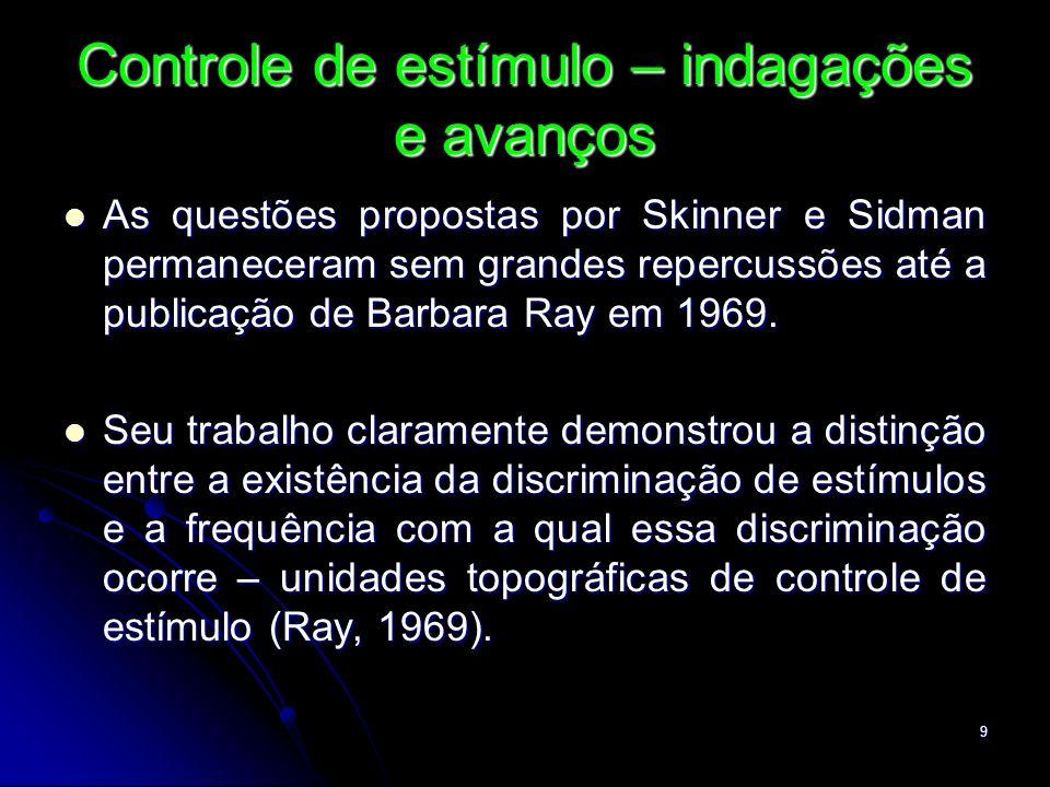 9 Controle de estímulo – indagações e avanços As questões propostas por Skinner e Sidman permaneceram sem grandes repercussões até a publicação de Bar