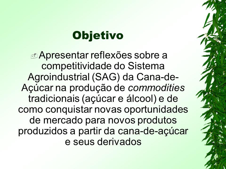 Objetivo Apresentar reflexões sobre a competitividade do Sistema Agroindustrial (SAG) da Cana-de- Açúcar na produção de commodities tradicionais (açúcar e álcool) e de como conquistar novas oportunidades de mercado para novos produtos produzidos a partir da cana-de-açúcar e seus derivados