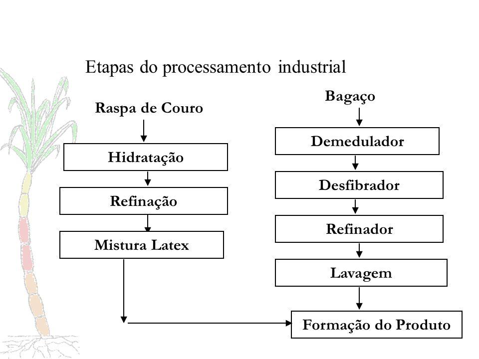 Apresentação: a proveitamento do CO 2 da fermentação e ganhos em crédito de carbono (protocolo de kyoto- redução dos índices de emissão aos valores de 1990).