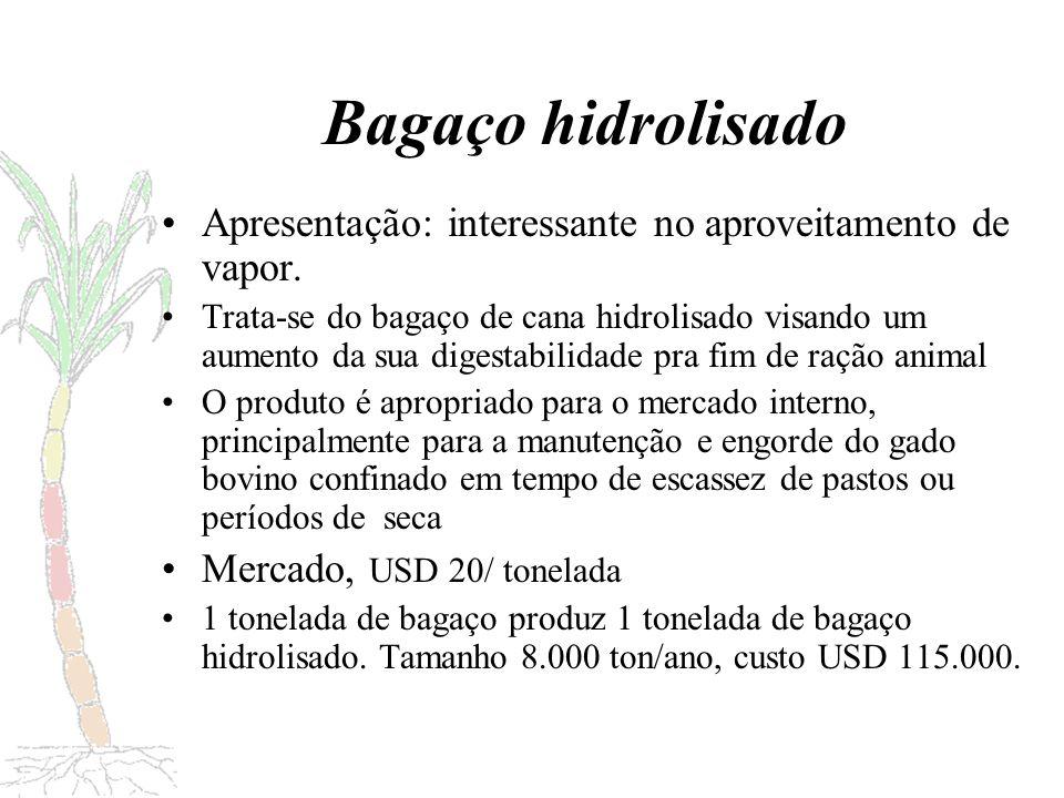 Etapas do processamento industrial Autoclave Descompressão Bagaço Bagaço hidrolisado