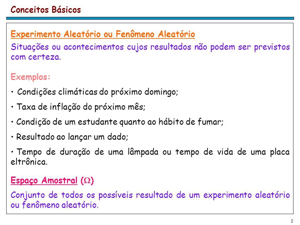 2 Conceitos Básicos Experimento Aleatório ou Fenômeno Aleatório Situações ou acontecimentos cujos resultados não podem ser previstos com certeza.