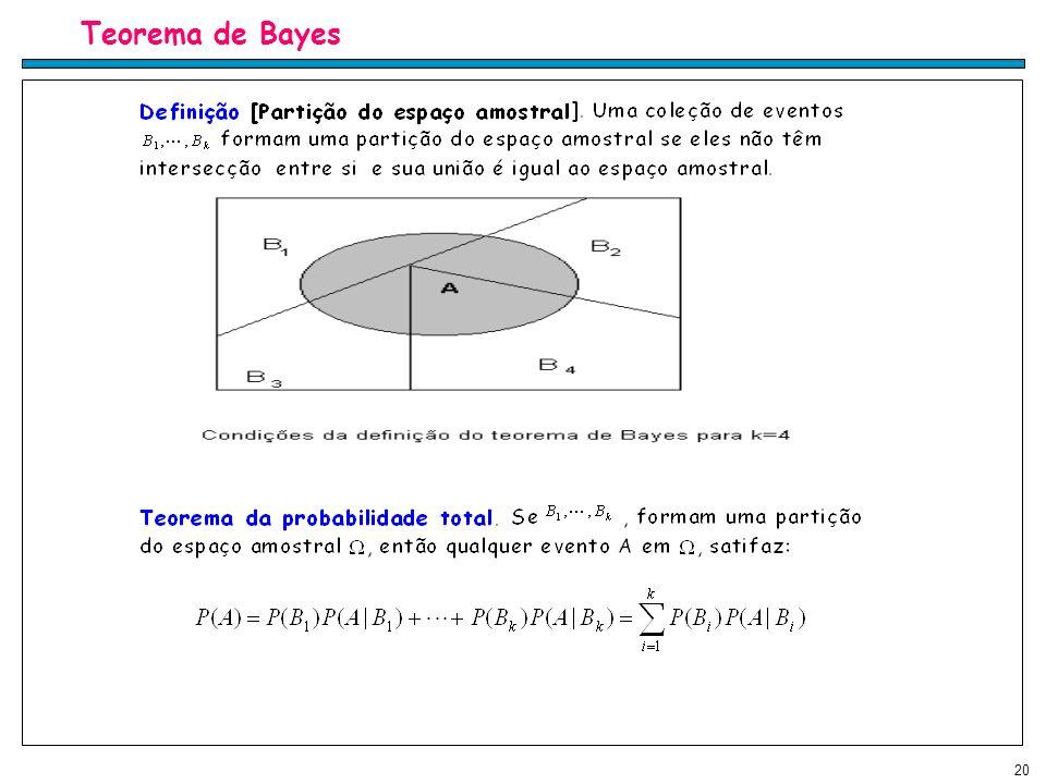 20 Teorema de Bayes