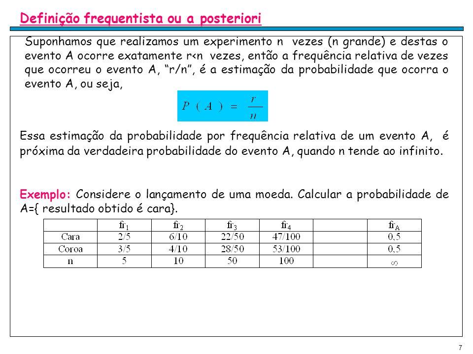 8 Definição axiomática A probabilidade de um evento A define-se com o número P(A), tal que satisfaz os seguintes axiomas: Propriedades