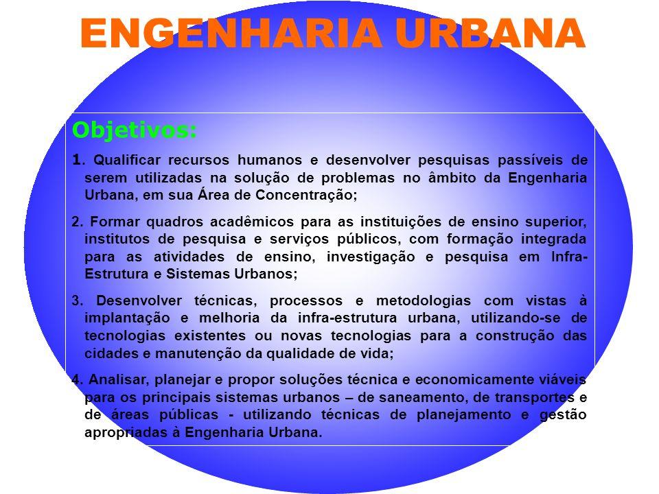 ENGENHARIA URBANA Objetivos: 1. Qualificar recursos humanos e desenvolver pesquisas passíveis de serem utilizadas na solução de problemas no âmbito da
