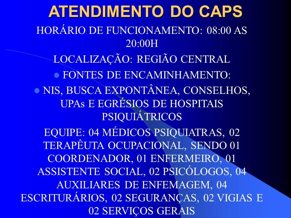 ATENDIMENTO DO CAPS HORÁRIO DE FUNCIONAMENTO: 08:00 AS 20:00H LOCALIZAÇÃO: REGIÃO CENTRAL FONTES DE ENCAMINHAMENTO: NIS, BUSCA EXPONTÂNEA, CONSELHOS,