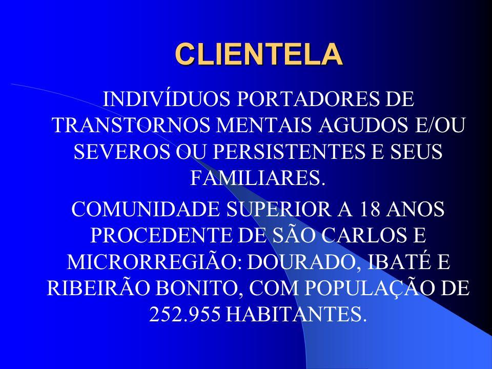CLIENTELA INDIVÍDUOS PORTADORES DE TRANSTORNOS MENTAIS AGUDOS E/OU SEVEROS OU PERSISTENTES E SEUS FAMILIARES. COMUNIDADE SUPERIOR A 18 ANOS PROCEDENTE
