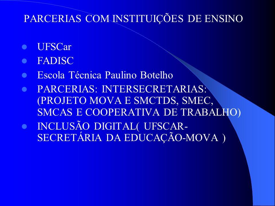 PARCERIAS COM INSTITUIÇÕES DE ENSINO UFSCar FADISC Escola Técnica Paulino Botelho PARCERIAS: INTERSECRETARIAS: (PROJETO MOVA E SMCTDS, SMEC, SMCAS E C