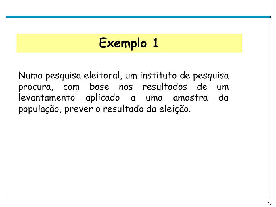 10 Exemplo 1 Numa pesquisa eleitoral, um instituto de pesquisa procura, com base nos resultados de um levantamento aplicado a uma amostra da população