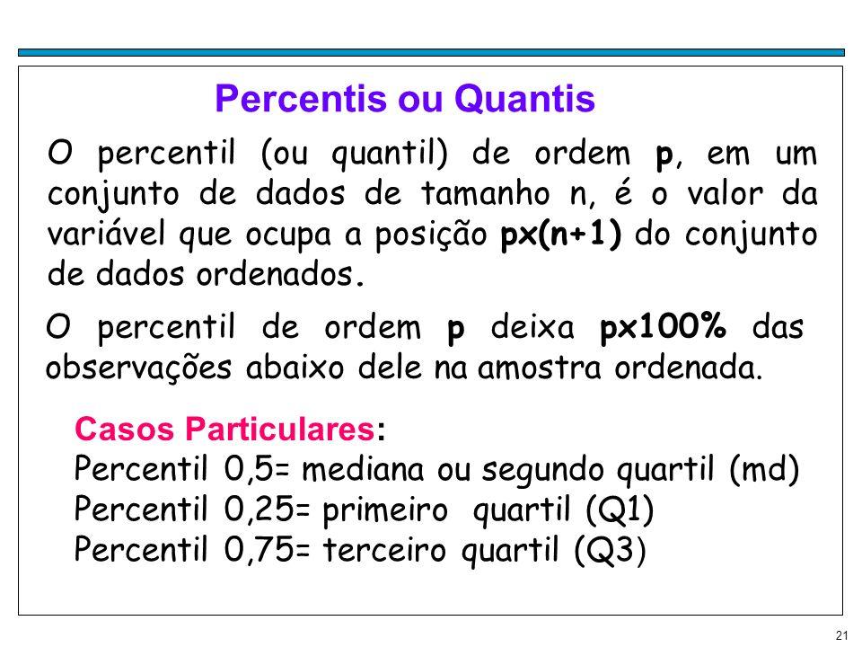 21 Percentis ou Quantis O percentil (ou quantil) de ordem p, em um conjunto de dados de tamanho n, é o valor da variável que ocupa a posição px(n+1) d