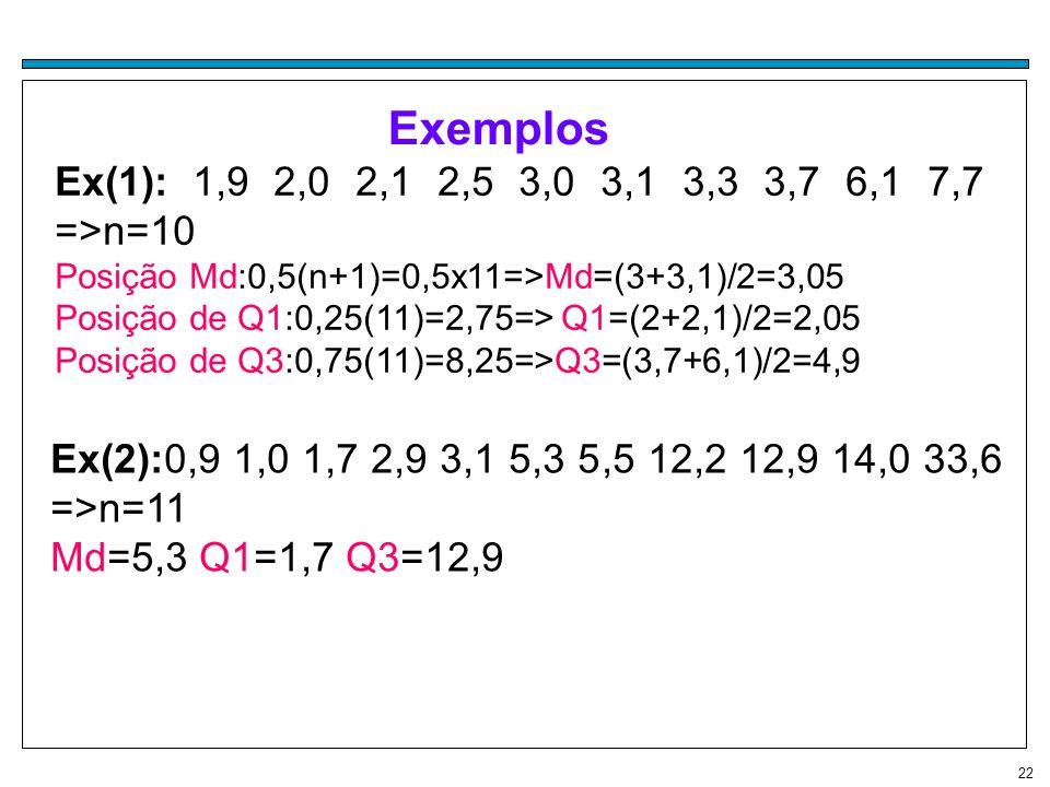 22 Exemplos Ex(1): 1,9 2,0 2,1 2,5 3,0 3,1 3,3 3,7 6,1 7,7 =>n=10 Posição Md:0,5(n+1)=0,5x11=>Md=(3+3,1)/2=3,05 Posição de Q1:0,25(11)=2,75=> Q1=(2+2,