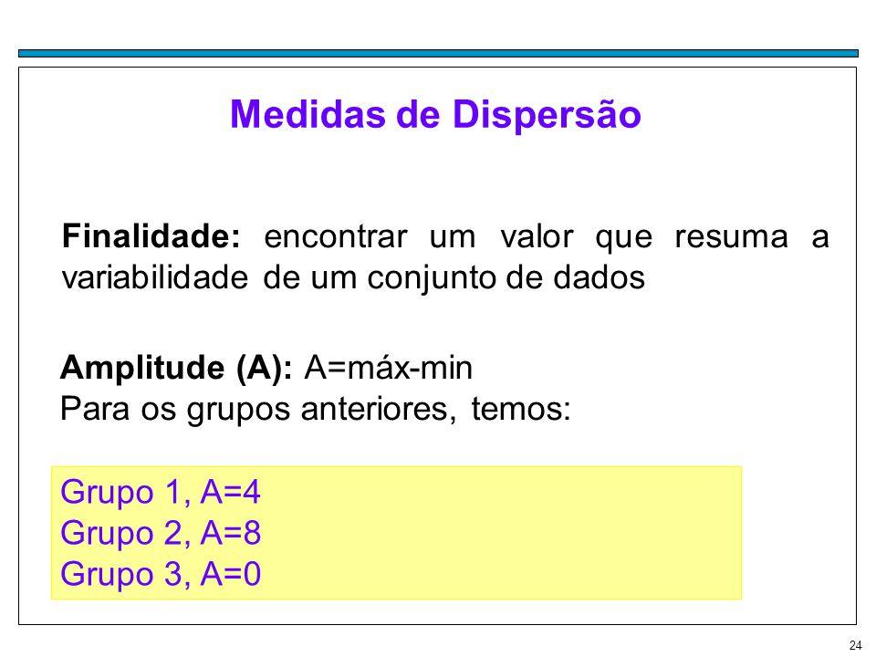 24 Medidas de Dispersão Finalidade: encontrar um valor que resuma a variabilidade de um conjunto de dados Amplitude (A): A=máx-min Para os grupos ante