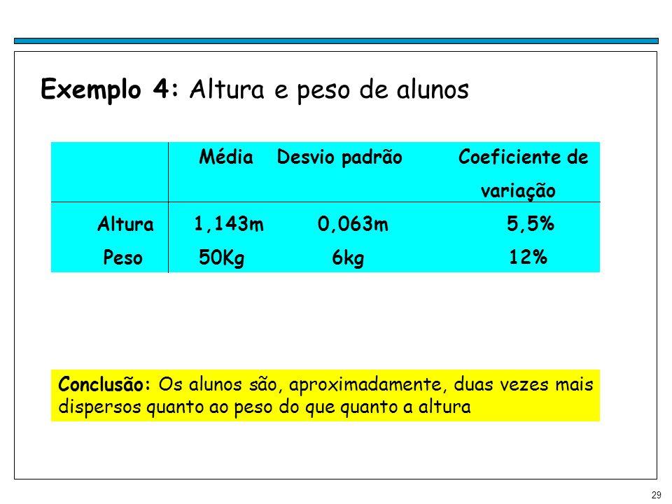 29 Exemplo 4: Altura e peso de alunos Conclusão: Os alunos são, aproximadamente, duas vezes mais dispersos quanto ao peso do que quanto a altura Média