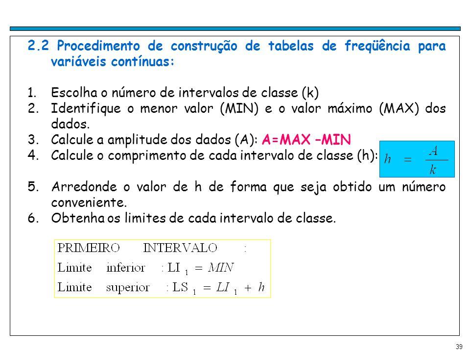 39 2.2 Procedimento de construção de tabelas de freqüência para variáveis contínuas: 1.Escolha o número de intervalos de classe (k) 2.Identifique o me