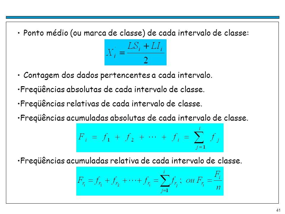 41 Ponto médio (ou marca de classe) de cada intervalo de classe: Contagem dos dados pertencentes a cada intervalo. Freqüências absolutas de cada inter
