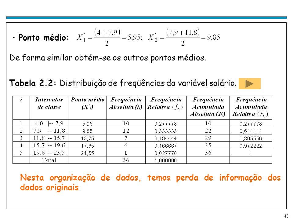 43 Ponto médio: De forma similar obtém-se os outros pontos médios. Tabela 2.2: Distribuição de freqüências da variável salário. Nesta organização de d
