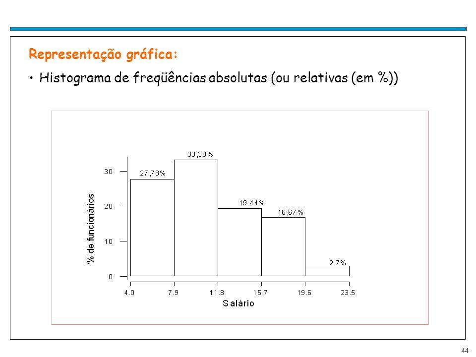 44 Representação gráfica: Histograma de freqüências absolutas (ou relativas (em %))