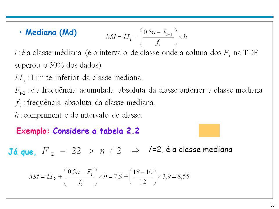 50 Mediana (Md) Exemplo: Considere a tabela 2.2 Já que, i =2, é a classe mediana