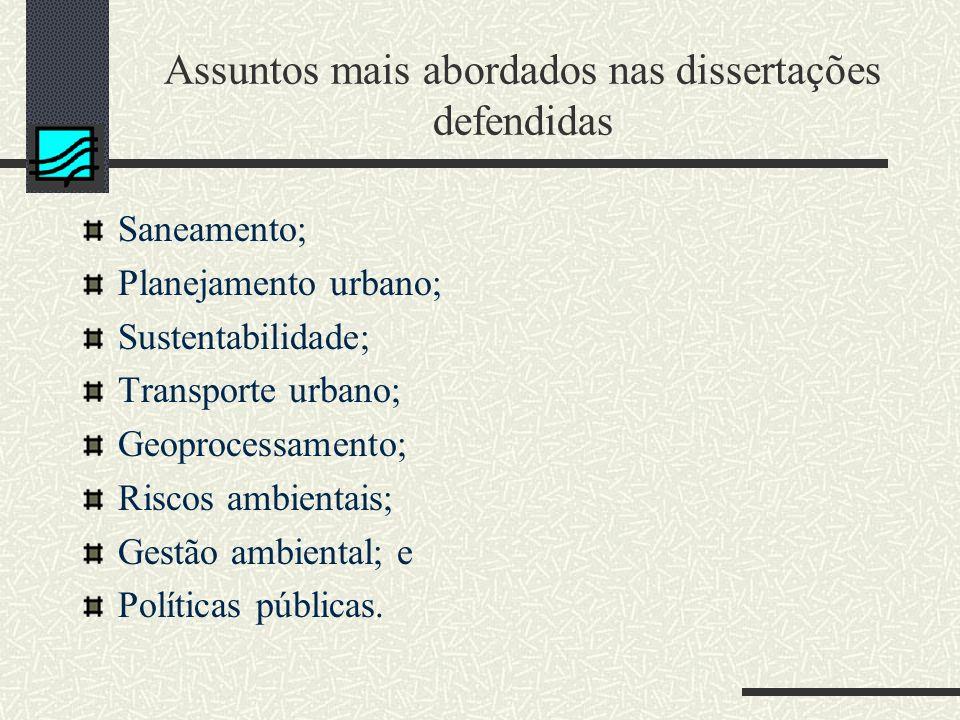 Assuntos mais abordados nas dissertações defendidas Saneamento; Planejamento urbano; Sustentabilidade; Transporte urbano; Geoprocessamento; Riscos ambientais; Gestão ambiental; e Políticas públicas.