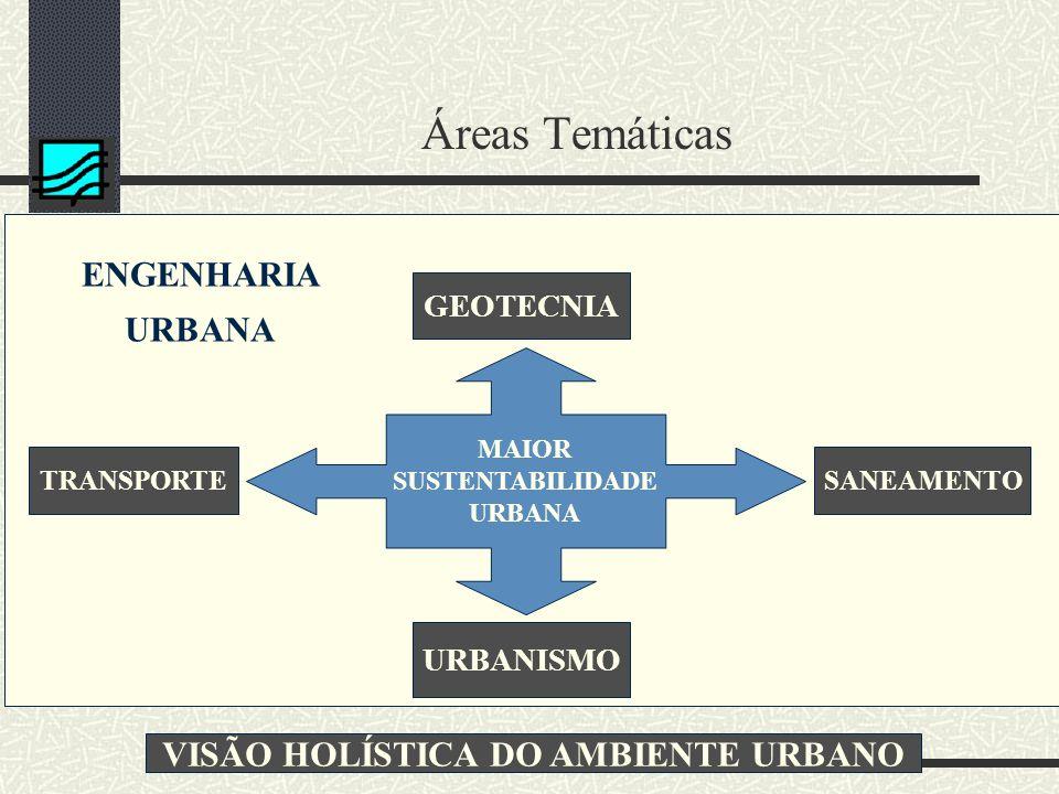 Áreas Temáticas TRANSPORTE URBANISMO SANEAMENTO GEOTECNIA MAIOR SUSTENTABILIDADE URBANA ENGENHARIA URBANA VISÃO HOLÍSTICA DO AMBIENTE URBANO