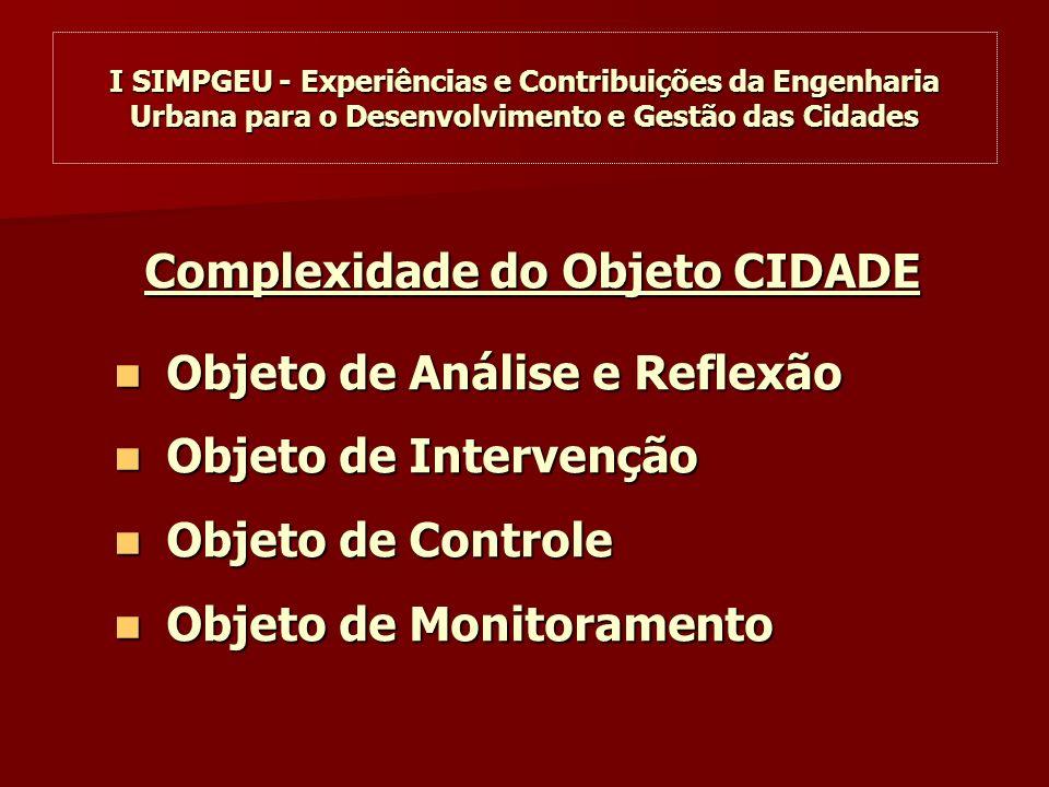 I SIMPGEU - Experiências e Contribuições da Engenharia Urbana para o Desenvolvimento e Gestão das Cidades Complexidade do Objeto CIDADE Objeto de Análise e Reflexão Objeto de Análise e Reflexão Objeto de Intervenção Objeto de Intervenção Objeto de Controle Objeto de Controle Objeto de Monitoramento Objeto de Monitoramento
