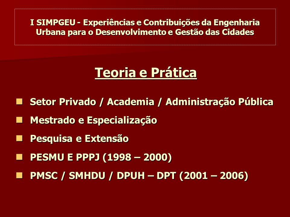 I SIMPGEU - Experiências e Contribuições da Engenharia Urbana para o Desenvolvimento e Gestão das Cidades Teoria e Prática Setor Privado / Academia / Administração Pública Setor Privado / Academia / Administração Pública Mestrado e Especialização Mestrado e Especialização Pesquisa e Extensão Pesquisa e Extensão PESMU E PPPJ (1998 – 2000) PESMU E PPPJ (1998 – 2000) PMSC / SMHDU / DPUH – DPT (2001 – 2006) PMSC / SMHDU / DPUH – DPT (2001 – 2006)