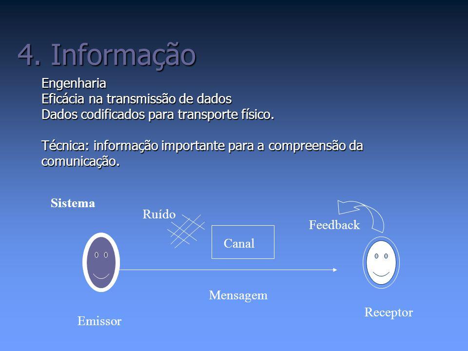 5.Linguagem Preocupação com a mensagem Teorias da Lingüística (p.