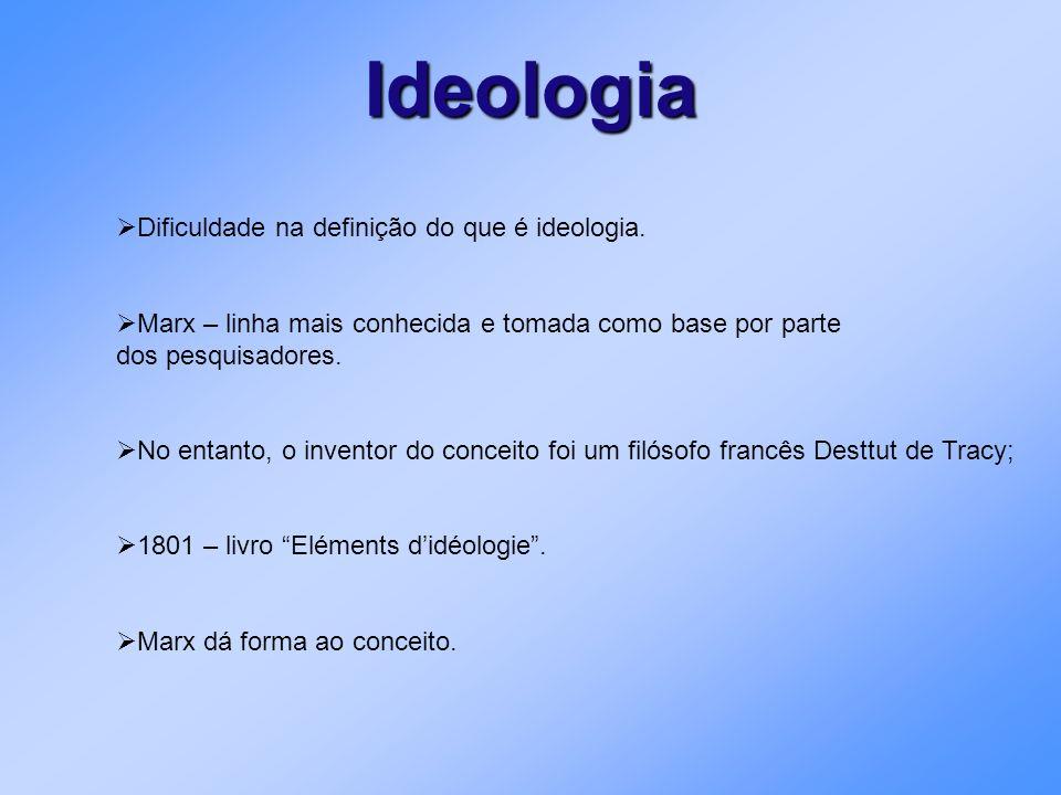 Dificuldade na definição do que é ideologia. Marx – linha mais conhecida e tomada como base por parte dos pesquisadores. No entanto, o inventor do con