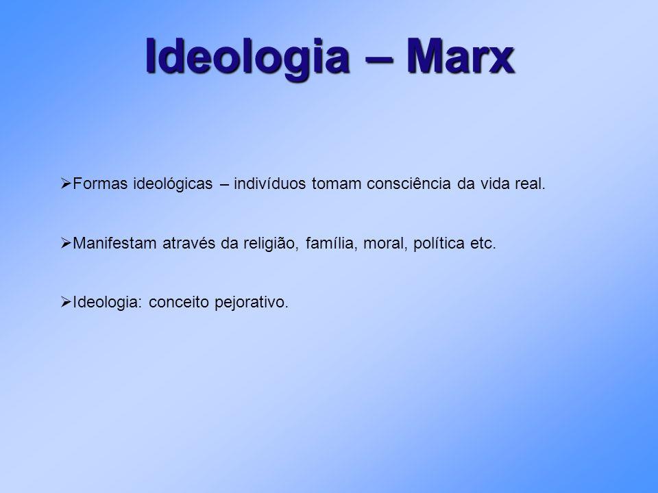 Ideologia – Marx Formas ideológicas – indivíduos tomam consciência da vida real. Manifestam através da religião, família, moral, política etc. Ideolog