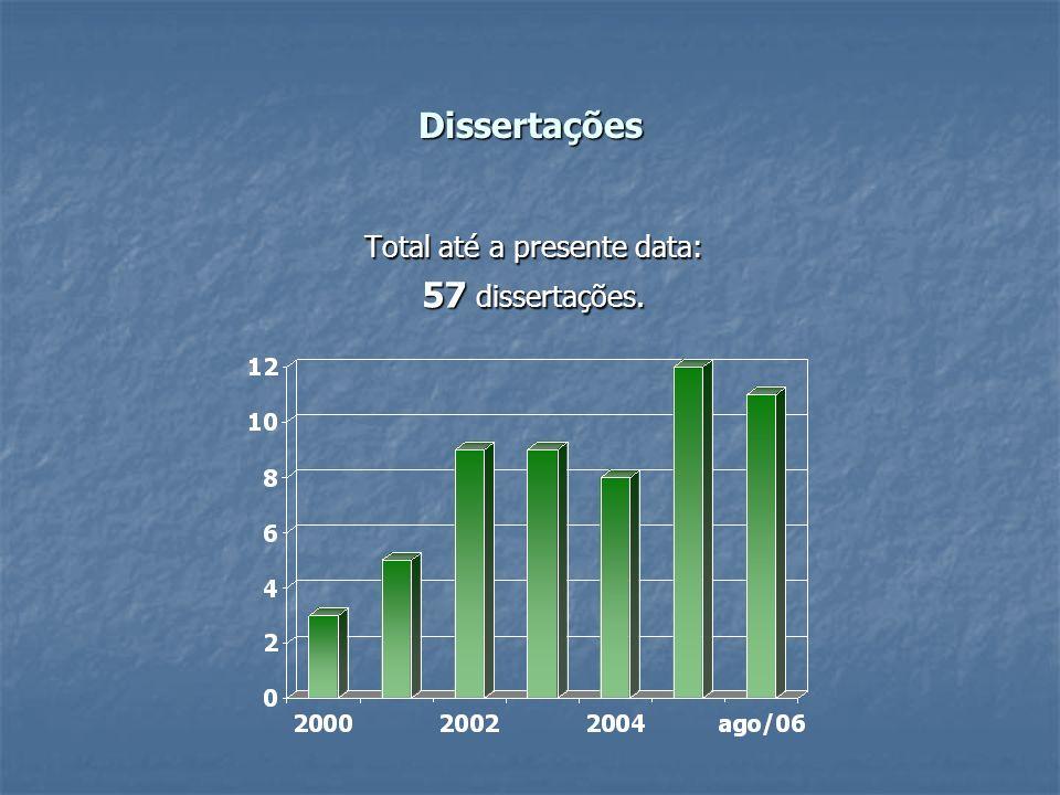 Dissertações Total até a presente data: 57 dissertações.