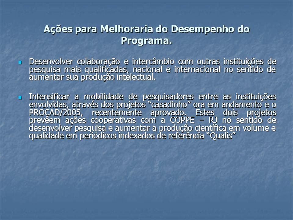 Ações para Melhoraria do Desempenho do Programa. Desenvolver colaboração e intercâmbio com outras instituições de pesquisa mais qualificadas, nacional