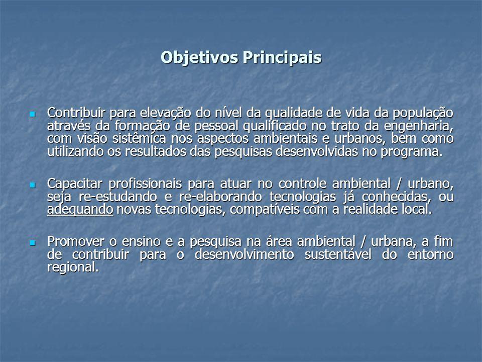 Objetivos Principais Contribuir para elevação do nível da qualidade de vida da população através da formação de pessoal qualificado no trato da engenh