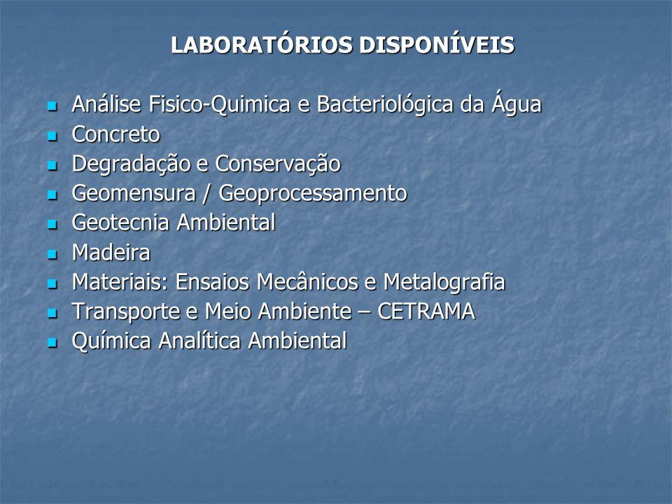 LABORATÓRIOS DISPONÍVEIS Análise Fisico-Quimica e Bacteriológica da Água Análise Fisico-Quimica e Bacteriológica da Água Concreto Concreto Degradação
