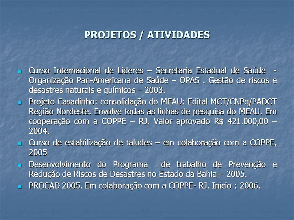 PROJETOS / ATIVIDADES Curso Internacional de Lideres – Secretaria Estadual de Saúde - Organização Pan-Americana de Saúde – OPAS. Gestão de riscos e de
