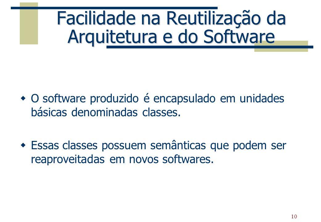 10 Facilidade na Reutilização da Arquitetura e do Software O software produzido é encapsulado em unidades básicas denominadas classes. Essas classes p