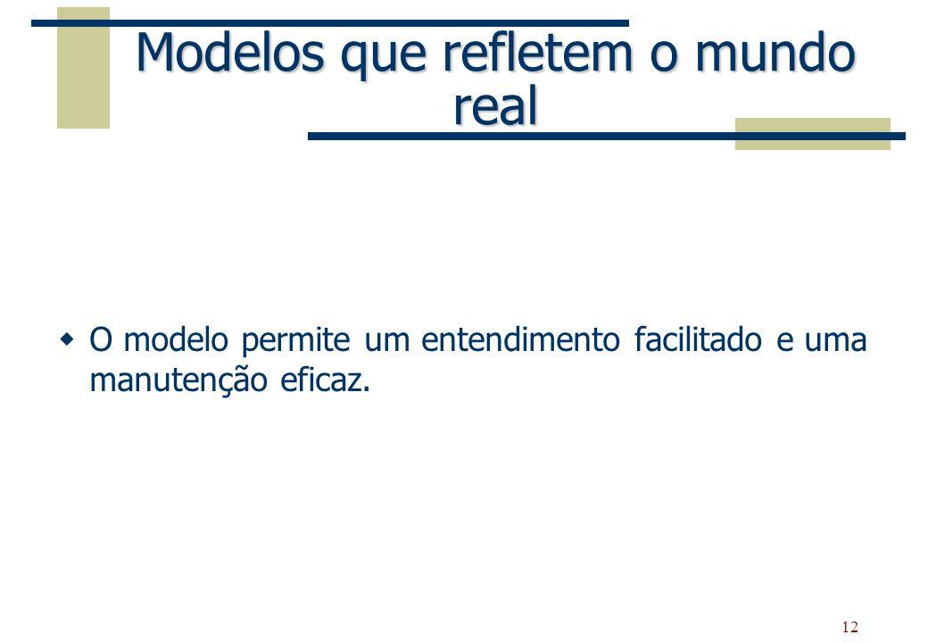 12 Modelos que refletem o mundo real O modelo permite um entendimento facilitado e uma manutenção eficaz.