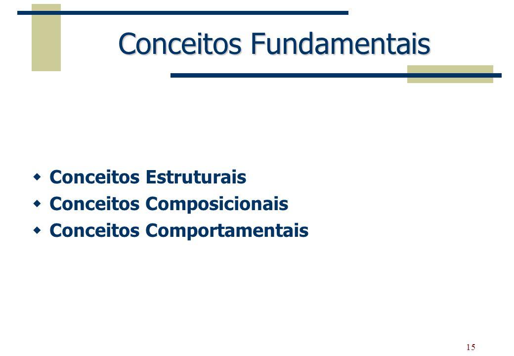 15 Conceitos Fundamentais Conceitos Estruturais Conceitos Composicionais Conceitos Comportamentais