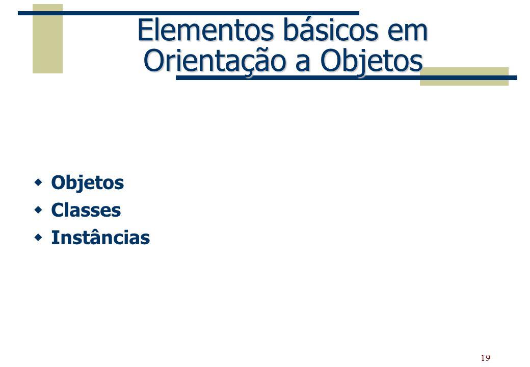 19 Elementos básicos em Orientação a Objetos Objetos Classes Instâncias