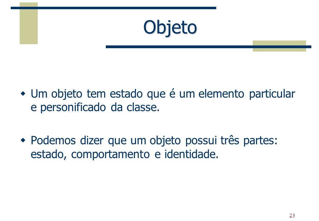 23 Objeto Um objeto tem estado que é um elemento particular e personificado da classe. Podemos dizer que um objeto possui três partes: estado, comport
