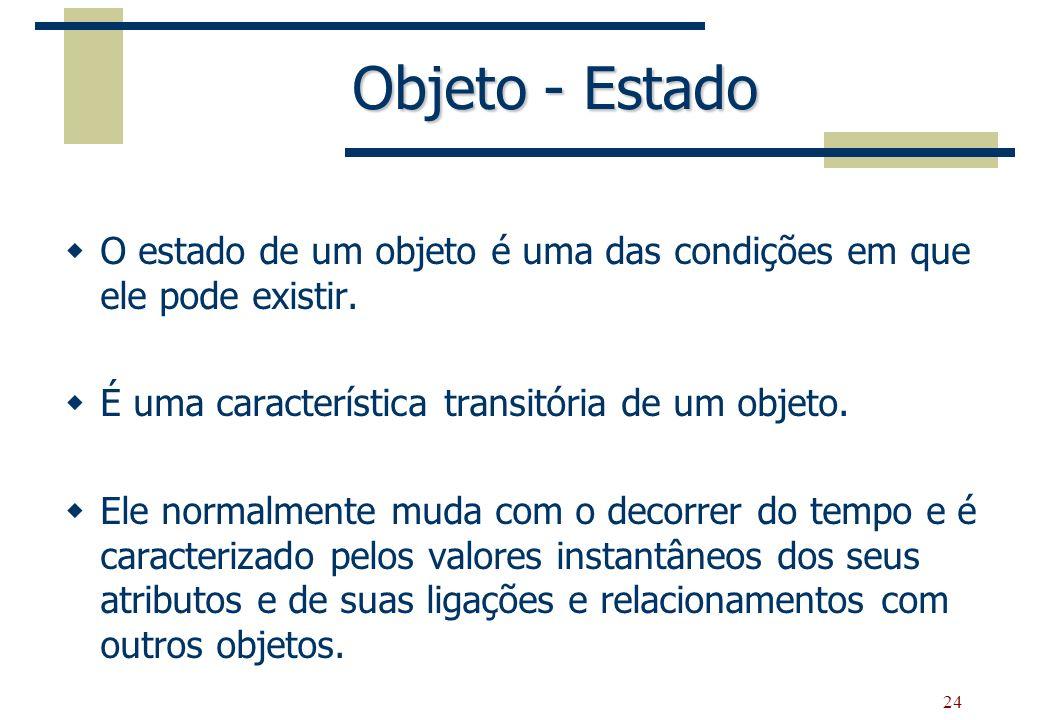 24 Objeto - Estado O estado de um objeto é uma das condições em que ele pode existir. É uma característica transitória de um objeto. Ele normalmente m
